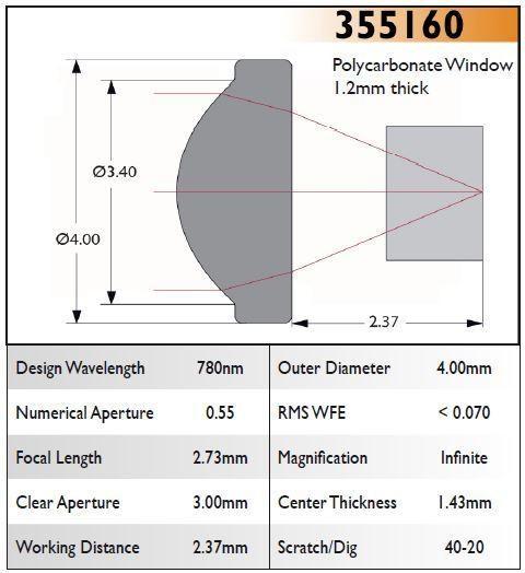 355160B Aspheric Lens, EFL 2.73, NA 0.55, CA 3.00, OD 4.00, B Coating