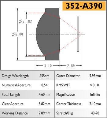 352A390A Aspheric Lens, EFL 4.60, NA 0.53, CA 4.89, OD 6.00, A Coating