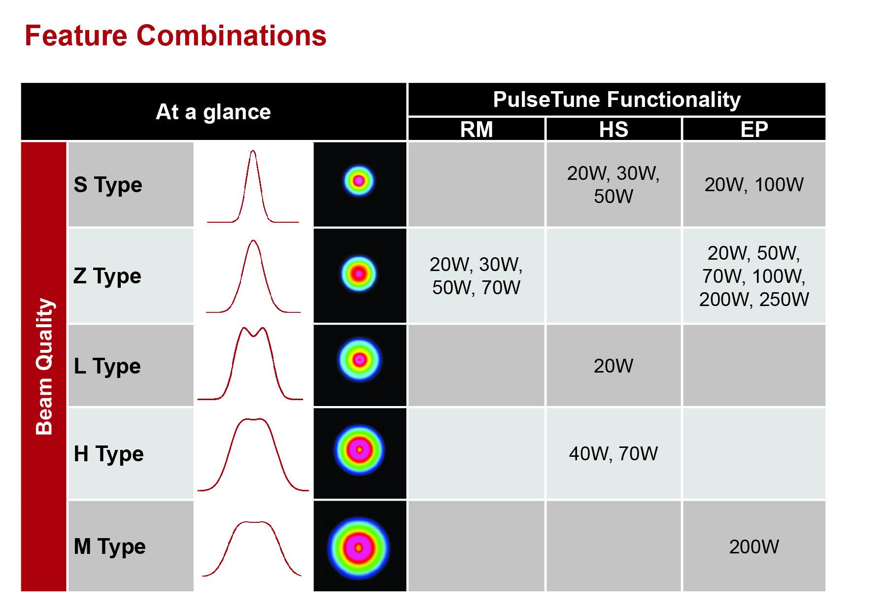 redENERGY-R-G4-Pulsed-Lasers-SPI-Lasers-Bild-bersicht