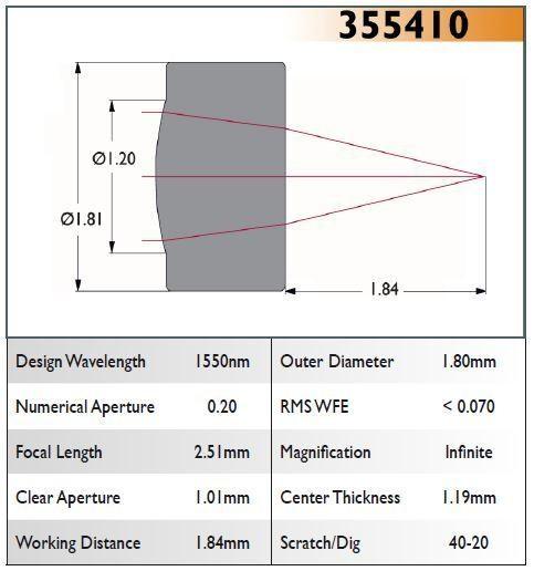 355410B Aspheric Lens, EFL 2.51, NA 0.20, CA 1.01, OD 1.80, B Coating