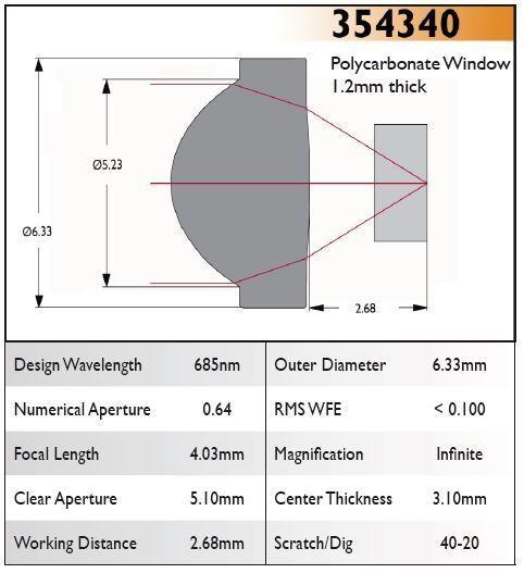 354340A Aspheric Lens, EFL 4.03, NA 0.64, CA 5.10, OD 6.33, A Coating