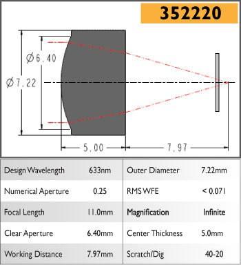 352220B Aspheric Lens, EFL 11.00, NA 0.25, CA 5.50, OD 7.22, B Coating