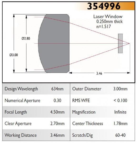354996A Aspheric Lens, EFL 4.50, NA 0.30, CA 2.70, OD 3.00, A Coating