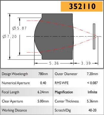 352110B Aspheric Lens, EFL 6.24, NA 0.40, CA 5.00, OD 7.20, B Coating