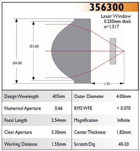 356300UVA Aspheric Lens, EFL 2.54, NA 0.66, CA 3.30, OD 4.00, UVA Coating