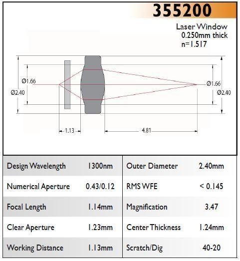 355200B Aspheric Lens, EFL 1.14, NA 0.43/0.12, CA 1.23, OD 2.40, B Coating