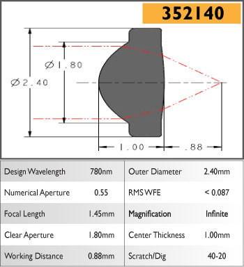 352140A Aspheric Lens, EFL 1.45, NA 0.55, CA 1.60, OD 2.40, A Coating