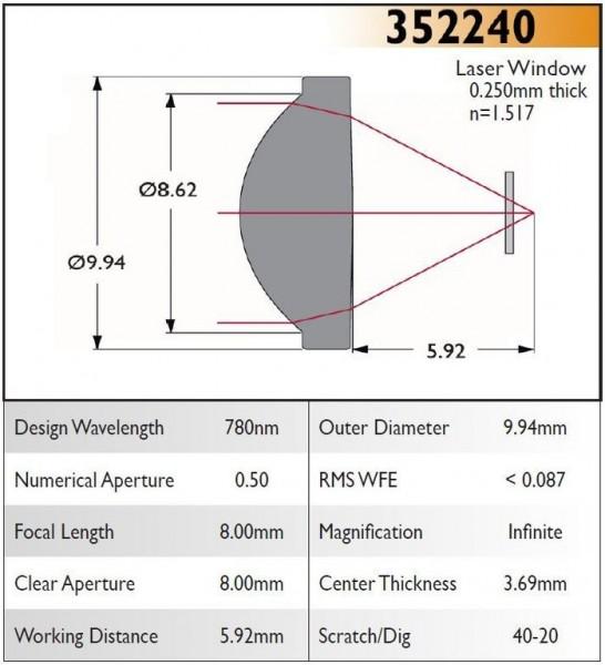 352240C Aspheric Lens, EFL 8.00, NA 0.50, CA 8.00, OD 9.94, C Coating