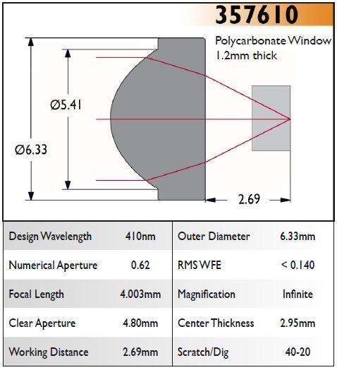 357610UVA Aspheric Lens, EFL 4.003, NA 0.62, CA 4.80, OD 6.33, UVA Coating
