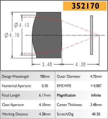 352170A Aspheric Lens, EFL 6.16, NA 0.30, CA 3.70, OD 4.70, A Coating