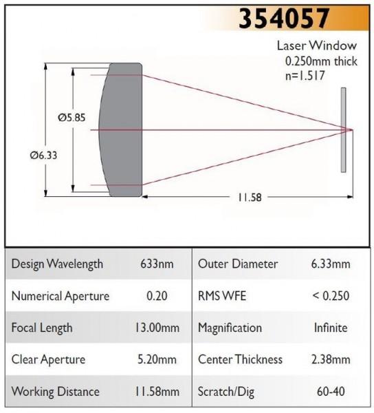 354057A Aspheric Lens, EFL 13.00, NA 0.20, CA 5.20, OD 6.33, A Coating