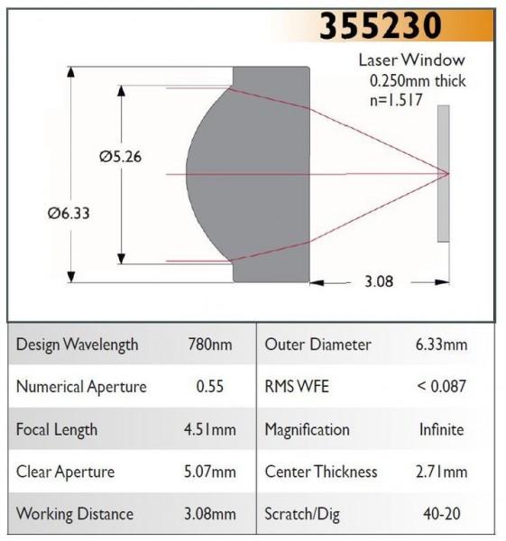 355230B Aspheric Lens, EFL 4.51, NA 0.55, CA 5.07, OD 6.33, B Coating