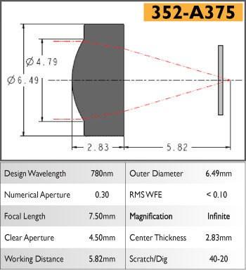 352A375A Aspheric Lens, EFL 7.50, NA 0.30, CA 4.50, OD 6.51, A Coating