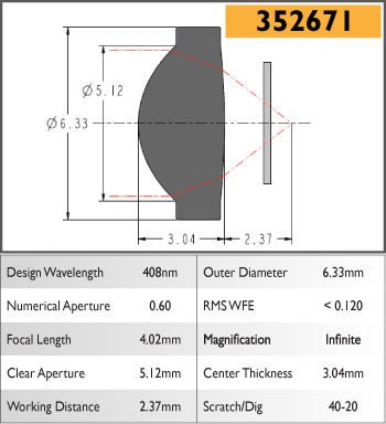 352671A Aspheric Lens, EFL 4.02, NA 0.60, CA 4.80, OD 6.33, A Coating