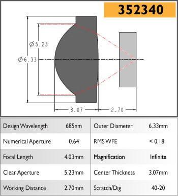352340A Aspheric Lens, EFL 4.03, NA 0.62, CA 5.00, OD 6.33, A Coating