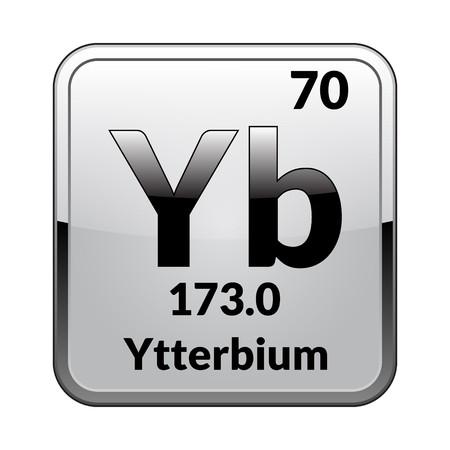 Ytterbium-doped Optical Fibers FORC Photonics