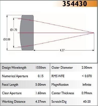 354430A Aspheric Lens, EFL 5.00, NA 0.15, CA 1.60, OD 2.00, A Coating