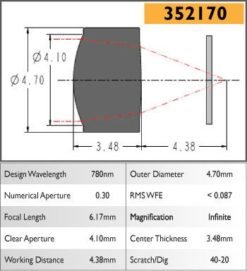 352170B Aspheric Lens, EFL 6.16, NA 0.30, CA 3.70, OD 4.70, B Coating