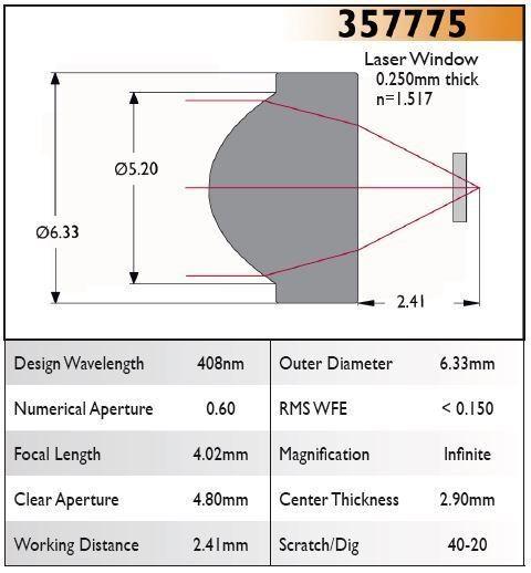 357775UVA Aspheric Lens, EFL 4.02, NA 0.60, CA 4.80, OD 6.33, UVA Coating