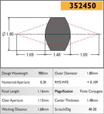 352450B Aspheric Lens, EFL 1.16, NA 0.30/0.30, CA 1.15, OD 1.80, B Coating