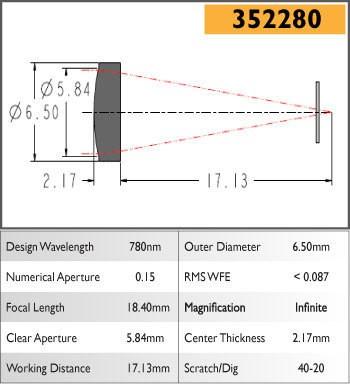 352280C Aspheric Lens, EFL 18.40, NA 0.15, CA 5.50, OD 6.50, C Coating