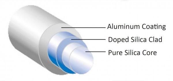 AFS-A_SFS-A_AGI-A_ASI-A_UVS-H2A Aluminium Coated High Temperature Fibers Fiberguide