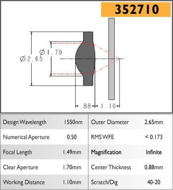352710A Aspheric Lens, EFL 1.49, NA 0.50, CA 1.50, OD 2.65, A Coating