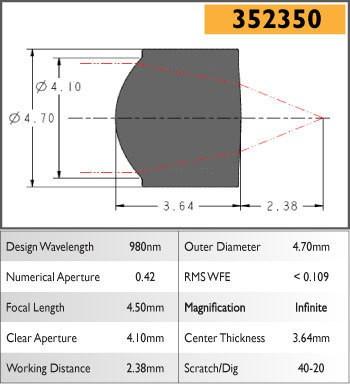 352350A Aspheric Lens, EFL 4.50, NA 0.42, CA 3.70, OD 4.70, A Coating