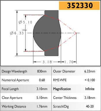 352330A Aspheric Lens, EFL 3.10, NA 0.68, CA 5.00, OD 6.33, A Coating