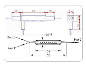 PICIR Fiber Optic Circulators