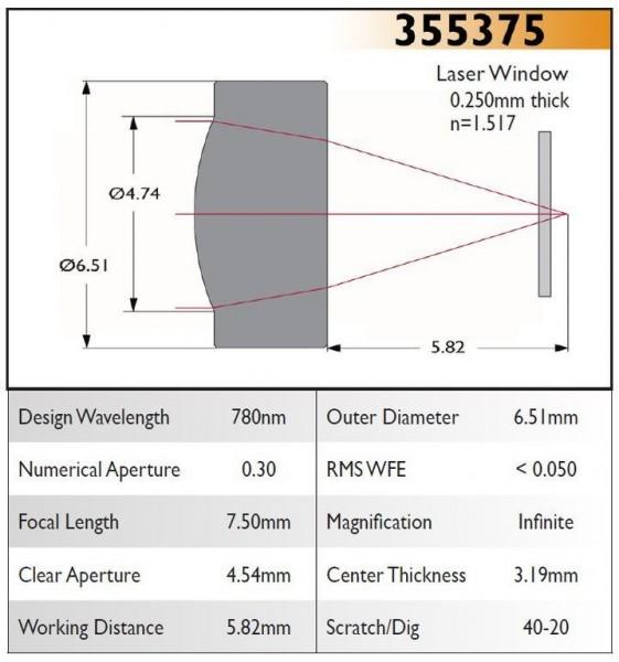 355375A Aspheric Lens, EFL 7.50, NA 0.30, CA 4.54, OD 6.51, A Coating