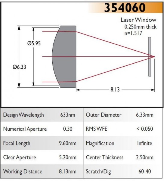 354060A Aspheric Lens, EFL 9.60, NA 0.30, CA 5.20, OD 6.33, A Coating