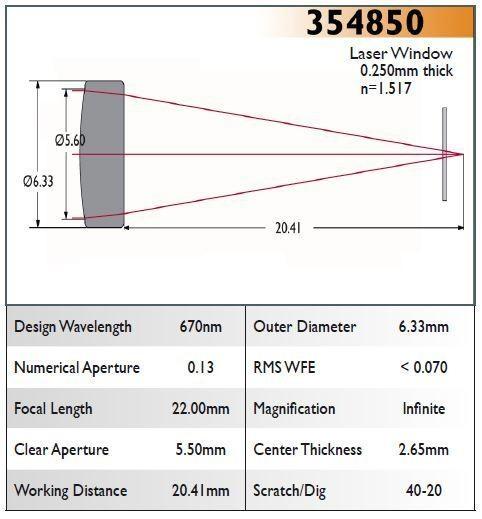 354850CAspheric Lens, EFL 22.00, NA 0.13, CA 5.50, OD 6.33, C Coating