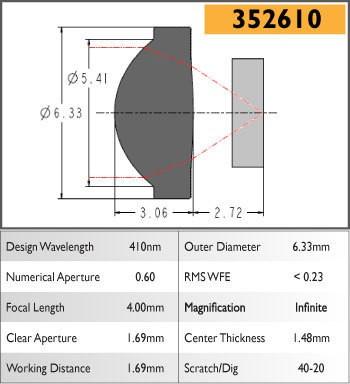 352610A Aspheric Lens, EFL 4.00, NA 0.60, CA 4.80, OD 6.325, A Coating