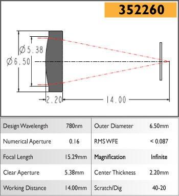 352260A Aspheric Lens, EFL 15.29, NA 0.16, CA 5.00, OD 6.50, A Coating